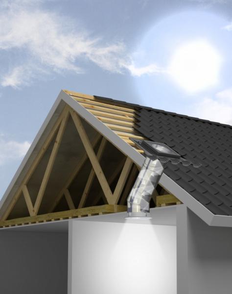 Světlovod pro šikmé střechy TWR - schéma