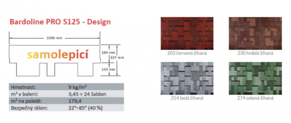 BARDOLINE® PRO S125  Design