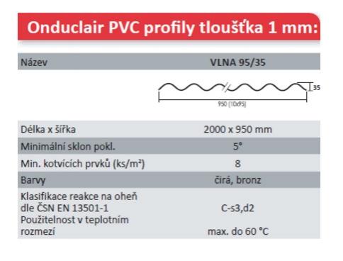 ONDUCLAIR® - PVC profily tloušťka 1 mm