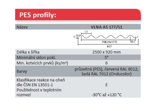 ONDUCLAIR® - PES profily